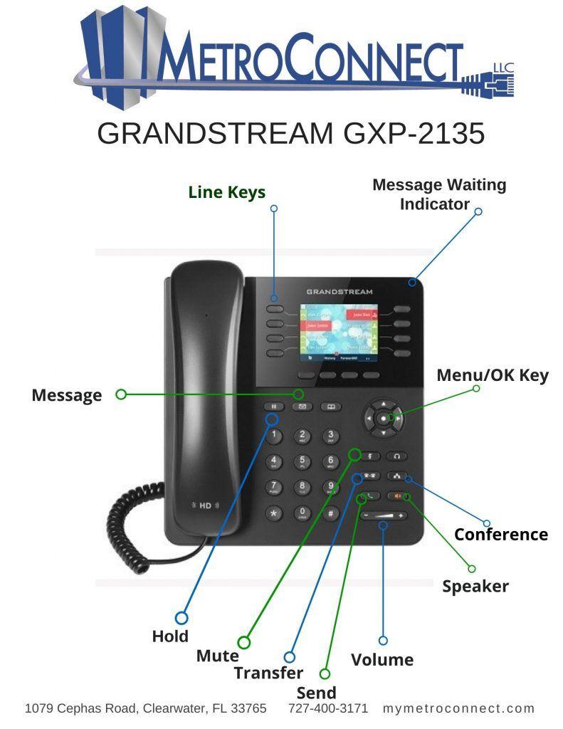 Grandstream gxp2135 Quick help chart