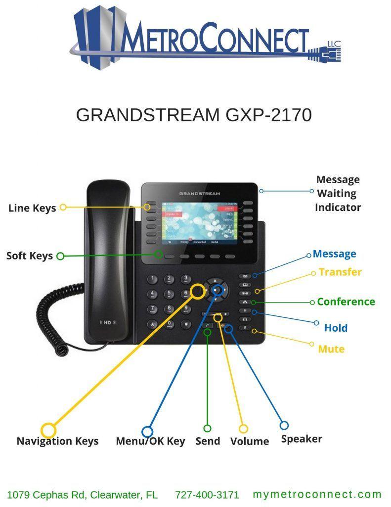 Grandstream GXP2170 Quick Start